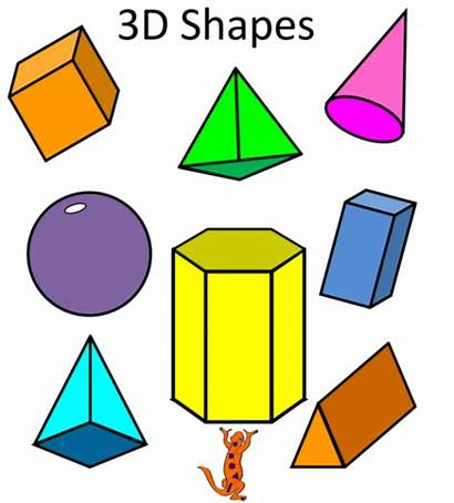 Area Surface Clipart Volume Prisms Cylinders Quiz