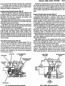 Holley 6280 Diagram