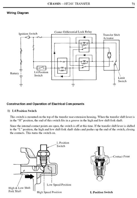 80 series auto diff lock ALWAYS on.. WTF?   Page 6