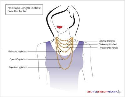 Necklace length diagram traumspuren necklace length chart printable allfreejewelrymakingcom ccuart Gallery