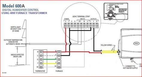 Wiring Humidifier Directly Furnace Board Doityourself