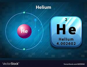 Periodic Symbol And Diagram Of Helium Royalty Free Vector