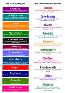 IB PYP Attitudes and Learner Profile