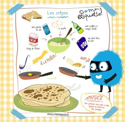jeux de cuisine crepe les 25 meilleures idées de la catégorie dessin crepes sur