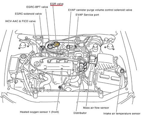 Nissan Altima 2010 Engine Diagram by P0400 1999 Nissan Altima Sedan Exhaust Gas Recirculation