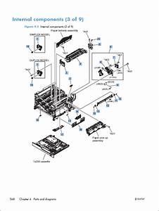 Hp Color Laserjet Cp5520 Cp5525 Service Manual