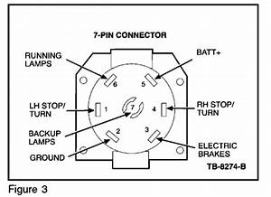 Wiring Diagram Trailer Hitch