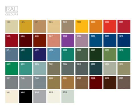 Palette Colori Pareti casa primavera nuova vita alle pareti di casa con