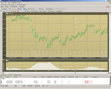 forex trading platform open source new net based meta trader 4 integrated platform forex