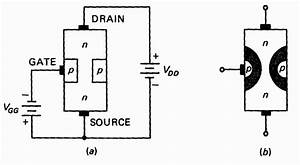 jfet operation and characteristics guide analyse a meter With the voltage regulator with a field effect transistor