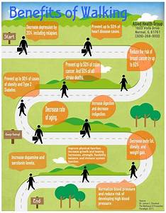 The Benefits of Walking - Walking for health, Benefits of walking, Walking exercise Walking and Your Health