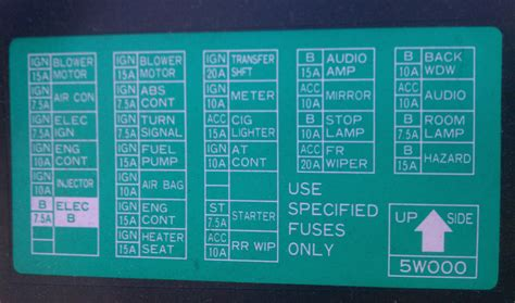 Fuse Box For 2009 Nissan Murano by 2009 Nissan Murano Oxygen Sensor Location Nissan Wiring