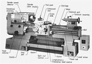Enginnering Workshop Practice - The Engine Lathe