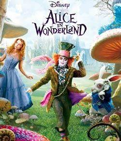 Learn About Alice In Wonderland Characters! - ProProfs Quiz