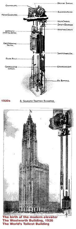 elevator history columbia elevator elevator cabs