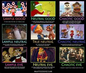 17 Best Images of Muppet Alignment Chart - Dungeons and ...