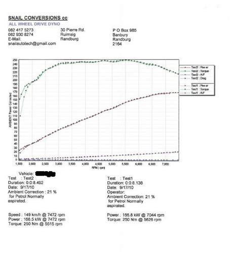 Stock 2009 Nissan 370z Dyno Sheet Details