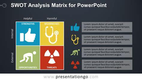 swot analysis matrix  powerpoint presentationgocom