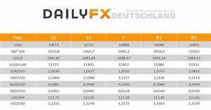 Auszahlplan Berechnen : kerzenchart mt4 arbitrage trading software grupo forteseg ~ Themetempest.com Abrechnung