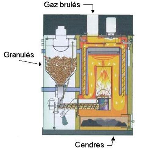 pellet de chauffage energies naturels