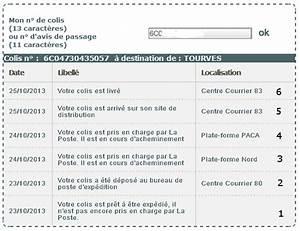Envoie De Colis Par La Poste : suivi commande ~ Medecine-chirurgie-esthetiques.com Avis de Voitures