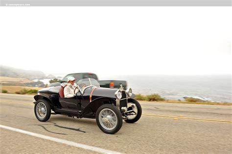 Type 23 brescia modifie 1923. 1923 Bugatti Type 23 Image
