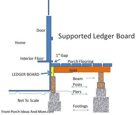 porch deck ledger to buildings porch foundations porch repairs porch footing