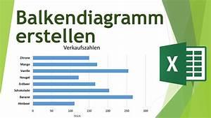 Balkendiagramm Erstellen In Excel