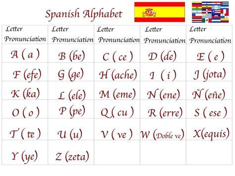 spanish   class  alphabet el alfabeto