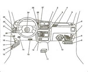 2001 Chevrolet Tracker Fuse Diagram  Chevrolet  Auto Parts