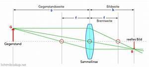 Hamming Abstand Berechnen : vergr erung eines mikroskops ~ Themetempest.com Abrechnung