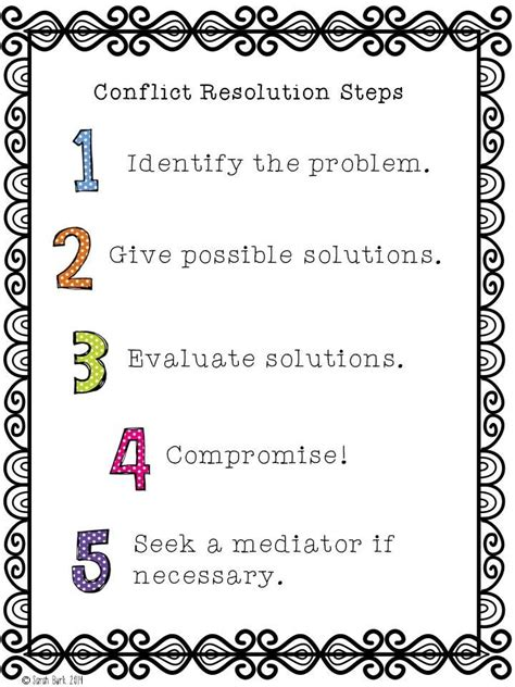 conflict resolution steps poster  conflict