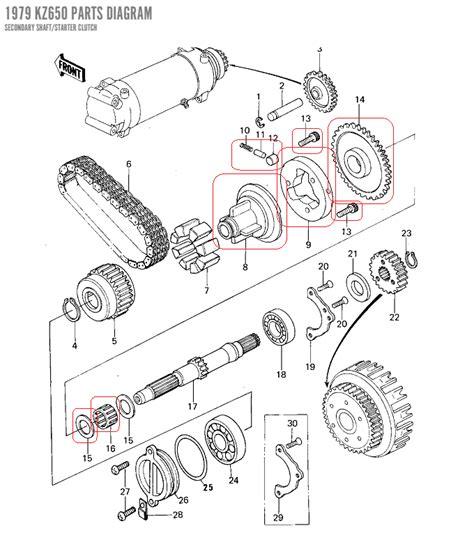 1982 kawasaki spectre 1100 wiring diagrams diagram auto wiring diagram