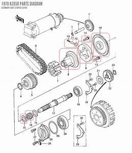 Kz1300 Wiring Diagram : kz650 starter clutch solution zr7s part kzrider forum ~ A.2002-acura-tl-radio.info Haus und Dekorationen