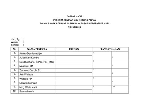 Contoh Format Notulen Rapat Dinas by Daftar Hadir Rapat Doc 2