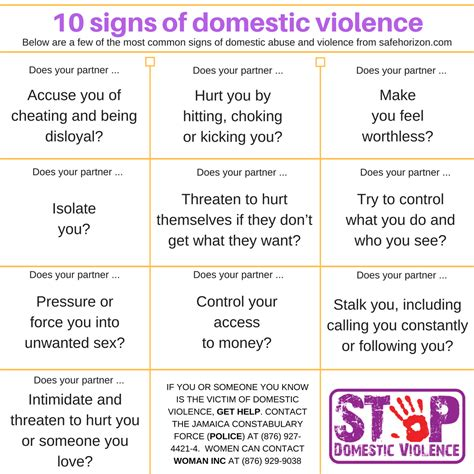 #infographic 10 Warning Signs Of Domestic Violence. Lady Murals. Stormtrooper Decals. Catwoman Logo. Graphic Banners. Hose Clipart Decals. Candy Bar Signs Of Stroke. Fashion App Banners. Application Lettering