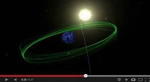 (VIDEO) ASTEROID BESAR '2012 DA14' MELINTAS DI SUMATERA ...