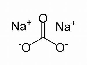 The WikiPremed MCAT Course Image Archive - Chemical ...