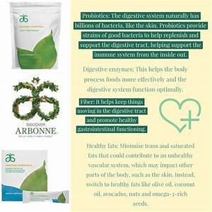 Pin By Wendy Littrell On Arbonne