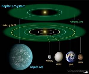 Earth's Twin Planet Name (page 4) - Pics about space