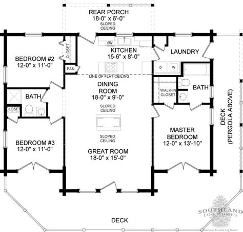 elevated log cabin floor plan    french doors
