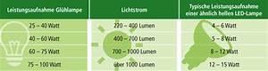 Lumen Watt Tabelle Led : so kaufen so die passenden led lampen die besten tipps ecotopten ~ Eleganceandgraceweddings.com Haus und Dekorationen