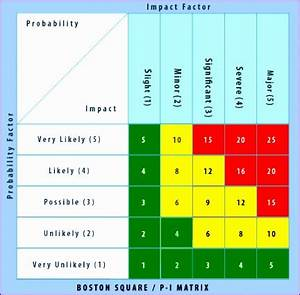 risk and mitigation plan template - 10 training matrix template excel exceltemplates
