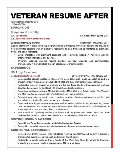 Veterans Job resume examples Resume builder Resume