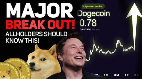DOGECOIN IS BREAKING OUT NOW! (.78 CENTS NEXT!) (IMPORTANT ...