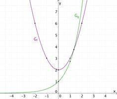 Kurvenschar Berechnen : 1 1 6 trigonometrische funktionen trigonometrische funktionen abitur und mathe abi ~ Themetempest.com Abrechnung