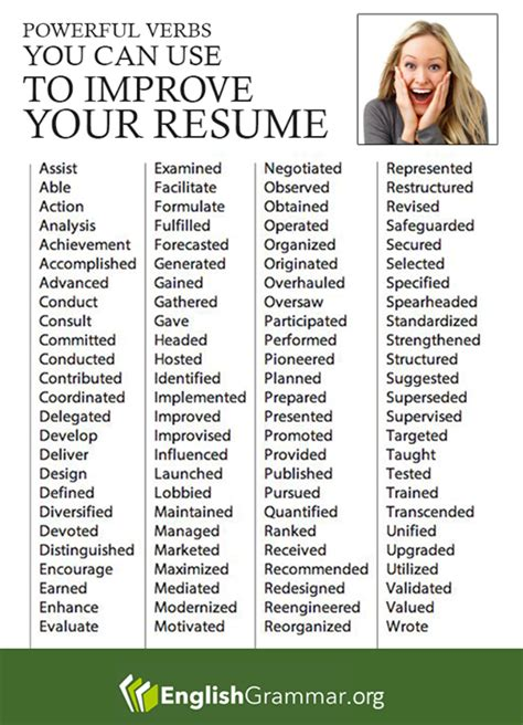 grammar powerful verbs for your resume more resume writing tips here http