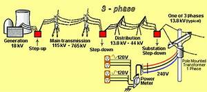 Understanding Wiring Amps Watts Volts