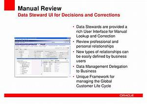Oracle Global Trade Management User Guide