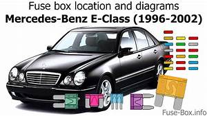 Fuse Box Location And Diagrams  Mercedes-benz E-class  1996-2002